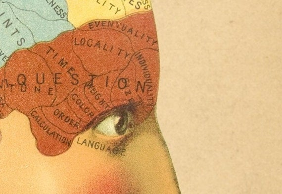 SCIENCE IS KNOWLEDGE Phrenology Poster (13X19 inches)