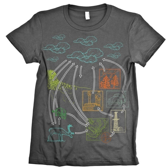 WOMENS Carbon Cycle Tshirt Graphic Science Tee Shirt