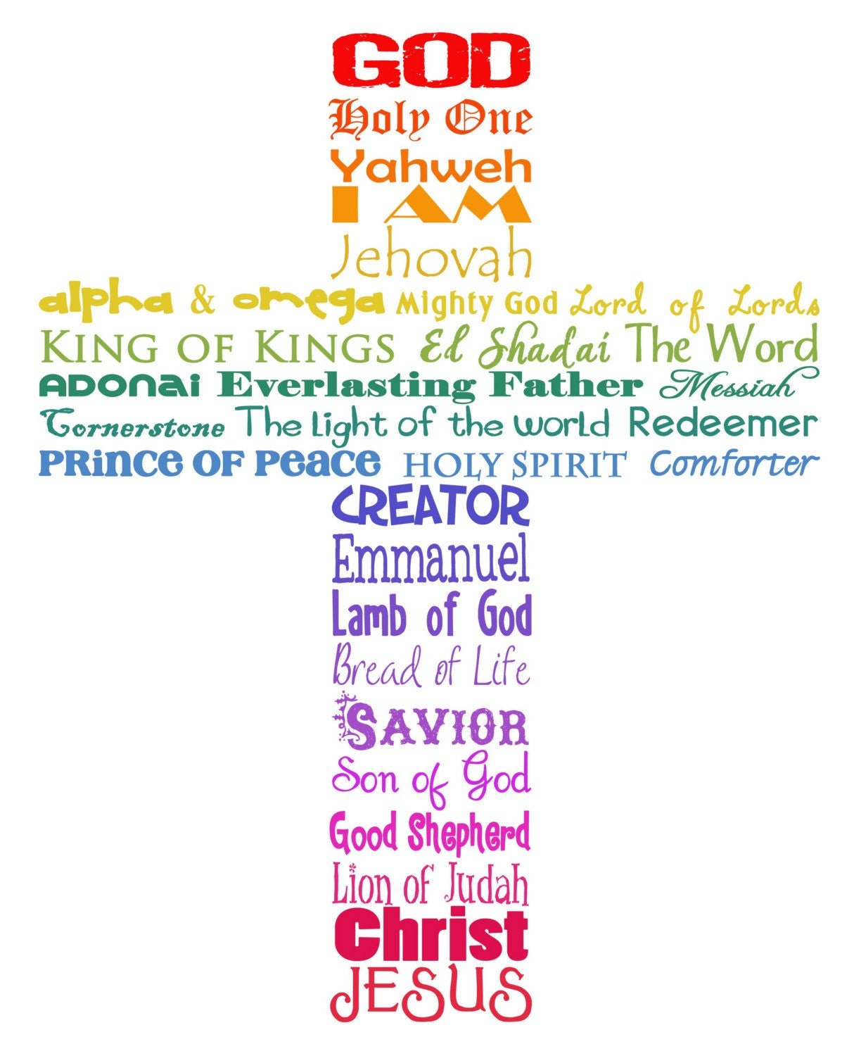 It's just an image of Unusual Free Printable Names of God