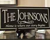 Carved Engraved Personalized Family Name Sign Plaque Custom  10x36