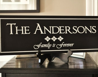 Personalized Family Name Established Sign Plaque Carved Engraved 7x20