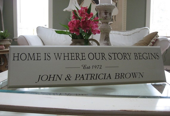 Home is where our story begins .....Carved Personalized Family Name Sign  8 x 30