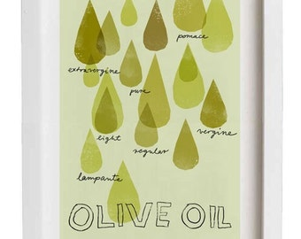 Art for Kitchen - OLIVE OIL Drops Print / high quality fine art print