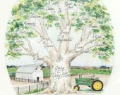 Illustrated Family Trees