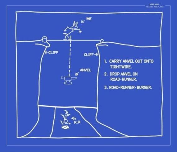 Wile e coyote blueprint 2 beepbeep looney tune episode like this item malvernweather Gallery