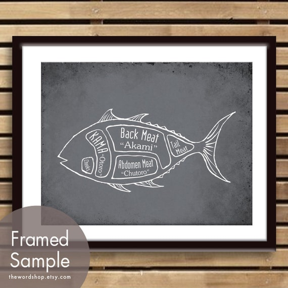 Tuna Fish Butcher Diagram - Art Print (featured in Charcoal) (Buy 3 and get One Free)