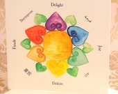 B O G O Sale - DELIGHT - Eco friendly -Greeting card  Recycled paper - Free shipping with another item