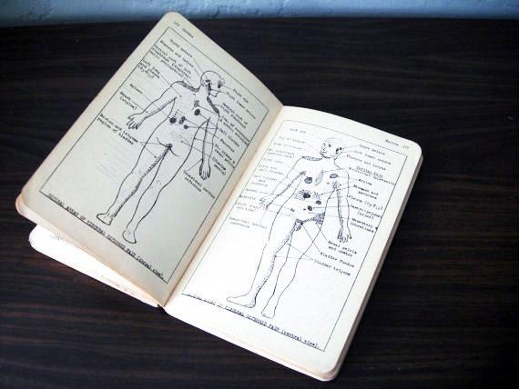 1940s Physician's Handbook, Second Edition