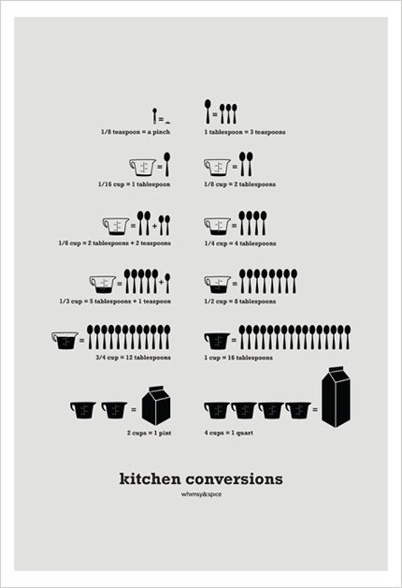 Kitchen Conversions Light Gray, 13 x 19 poster