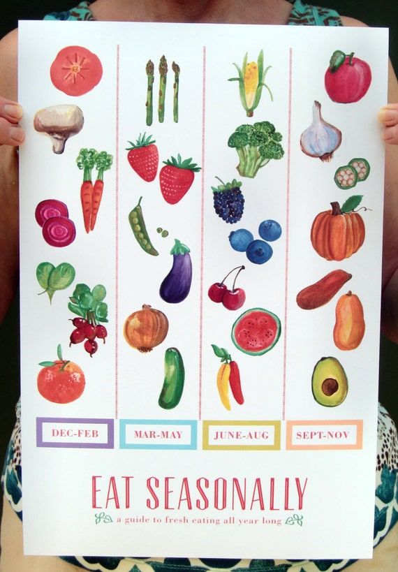 Eat Seasonally Poster//Art Print//Seasonal Fruits and Vegetables Kitchen Print//Cyber Etsy Monday