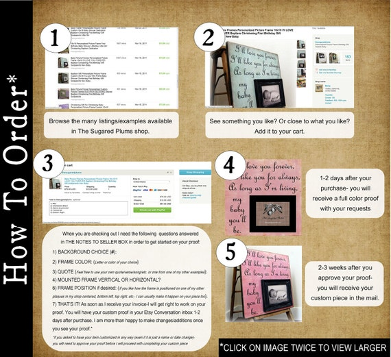 FAQ's and HOW To ORDER a Personalized Picture Frame from The Sugared Plums