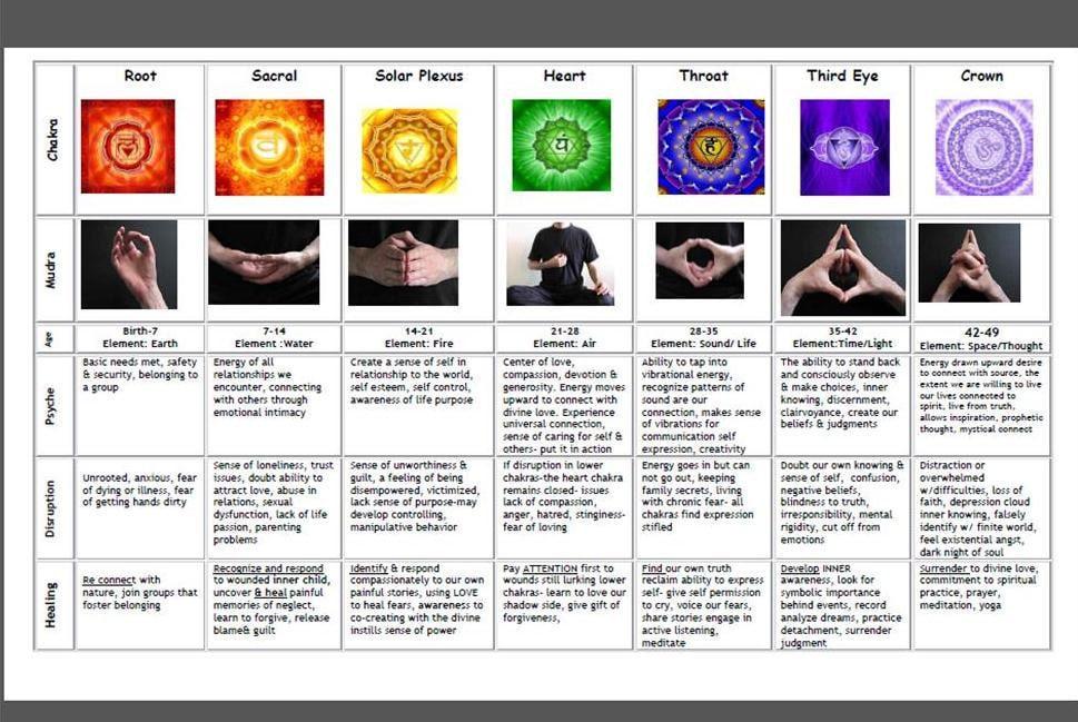 pranic crystal healing pdf free download