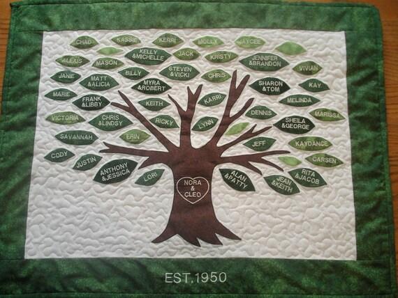 Items Similar To Customized Family Tree Wall Hanging Kit