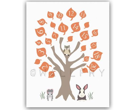 Nursery art print. 123 numbers nursery decor, children art, owl baby nursery print. Woodland wall art for kids, Number tree.