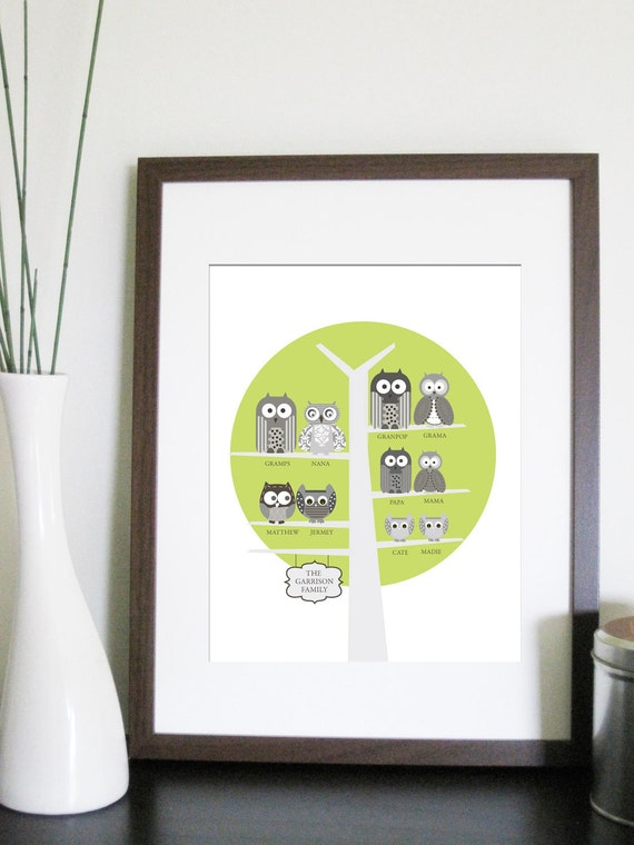 Family Tree Art print- Personalized Owl Family Tree- 11X14 Inches, Other sizes