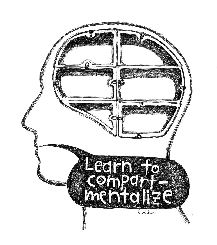 Kết quả hình ảnh cho LEARN TO COMPARTMENTALIZE