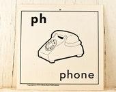 Telephone Drawing Print Flash Card 1970's