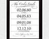 Printable Important Dates Wall Art, Home Decor, Personalized, Customized, DIY digital file