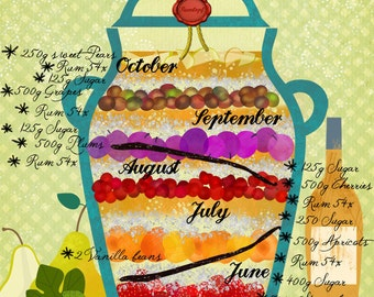how to make a Rumpot - Art Print - illustrated Recipe