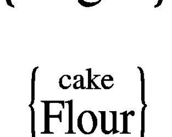 Vinyl Kitchen container labels...sugar flour..