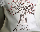 Personalized Family Tree Pillow Cover. White Linen with shades of PINK. Valentine's Day Gift for Wife. Birthday Gift for Mom Mother-in-law.