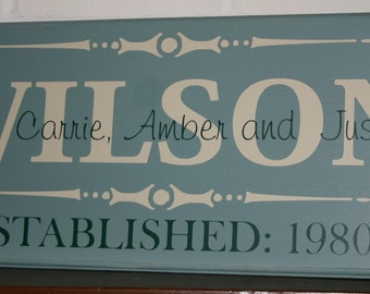 Family Last Name Custom Personalized Wood Sign- Vinyl Lettering wall words graphics Home decor itswritteninvinyl