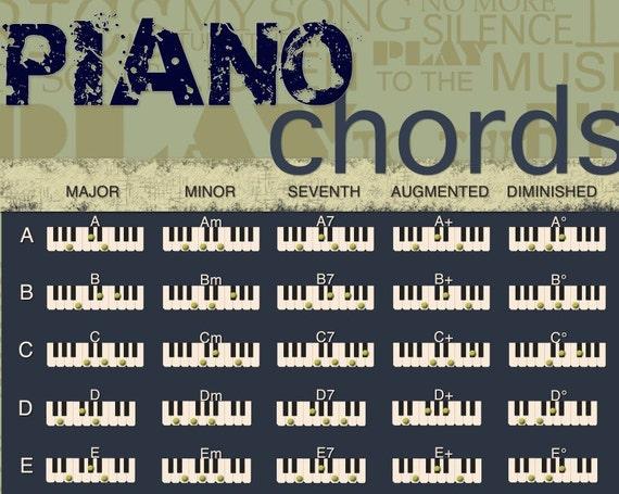 Piano u00bb Piano Chords Poster - Music Sheets, Tablature, Chords and Lyrics
