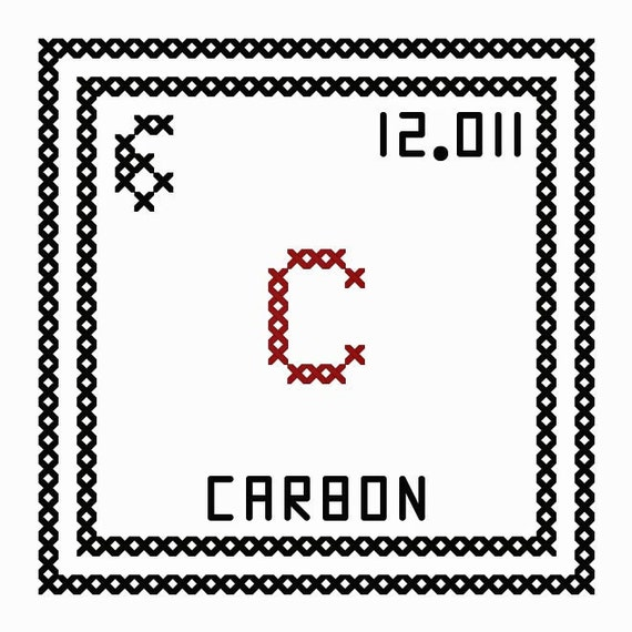 Set of Ten PERIODIC ORNAMENTS Chemical Cross Stitch Charts