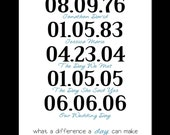 Printable - Personalized Digital Wall Art- Wedding Subway Art - Family Wall Art - Special Dates - What a difference a day can make -