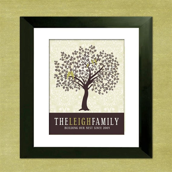 Personalized Family Tree, Custom Art Print, Mother's Day Gift for Mom, Love Bird Family, Green and Brown Home Decor
