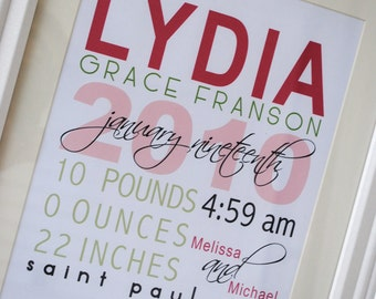"FRAMED Personalized Baby Stats - ""The Lydia"""
