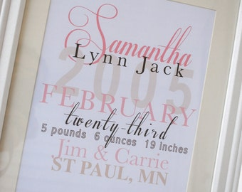 "FRAMED Personalized Baby Stats - ""The Samantha"""
