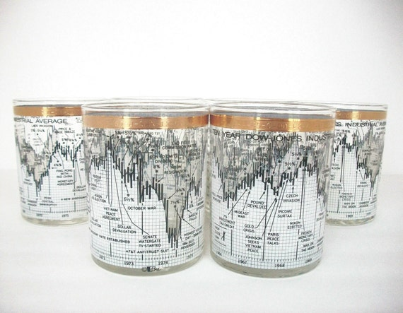 Reserved Order Goldleaf Lowball Glasses Stock Market FREE SHIPPING anywhere in the USA Reserved Order