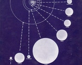 Vintage Book Plate of Planet Saturns Moons chart from the 1950s