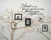 HOME is where love resides... - Vinyl Wall Quote Decal