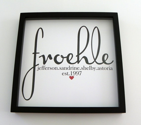 Wedding Gift Last Name Establish Personalized Family Name FRAMED Print Sign Art Personalized Wedding Gift  Engagement Gift for Couple