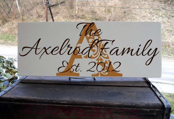 Damask Initial Monogram Sign With Family Name Overlay Includes Established Date, Makes Great Wedding Present