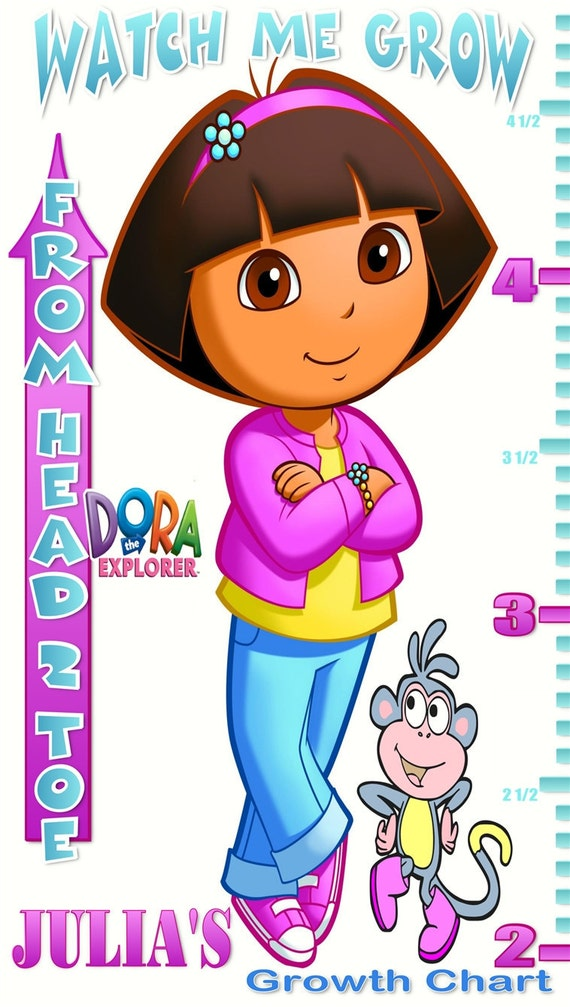 Dora & Boots Personalized Custom Growth Chart banner