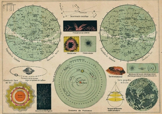 1942 Astronomy Vintage Plate Stars Solar System Moon Map