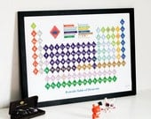 Harlequin Periodic Table of Elements Type2 - geometric, rhombus