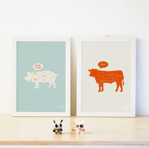 Beef (Cow) / Pork (Pig) Diagram Print Type A