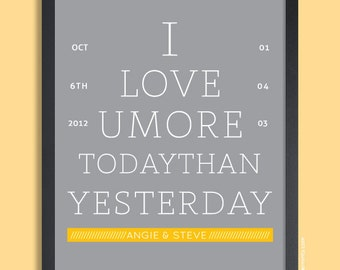 Unique Anniversary Gift for Him, Gift for Her, I Love You More Today Than Yesterday, Wedding Anniversary - Custom Couples Wall Print