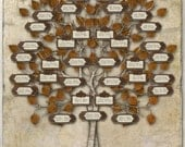 Family Tree Design - 33 Individuals with Labels