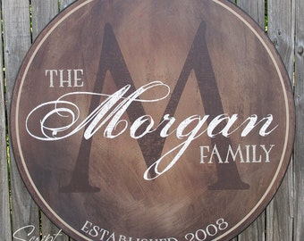 Personalized Family Name Sign, Established Family Sign, Last Name Sign with Established Date & Monogram, Wedding Sign, 4 sizes