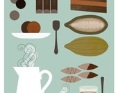 Kitchen art print, Foodie print, Food Art, Kitchen home decor, Wall art print, Home Decor Art LOVE Chocolate poster