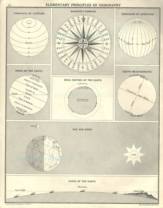 Vintage Globe Principles of Geography, World Map globes earth chart of the world chart 1946, space, geographical