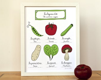 Summer Vegetables - Kitchen decor art Print (Fruits and Vegetables Food series) - 11x14 French Retro style Botanical France Poster