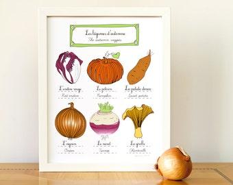 Kitchen Wall Art Print Poster 'Autumn Vegetables' 11x14 Fall Pumpkin Onion Turnip Chanterelle Sweet Potato Brown Orange