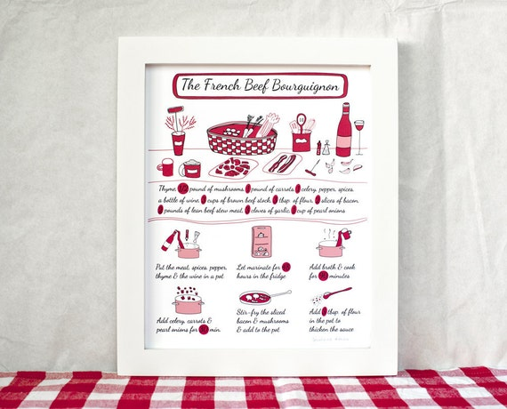 French food poster kitchen art recipe by geraldineadams on for French kitchen artwork