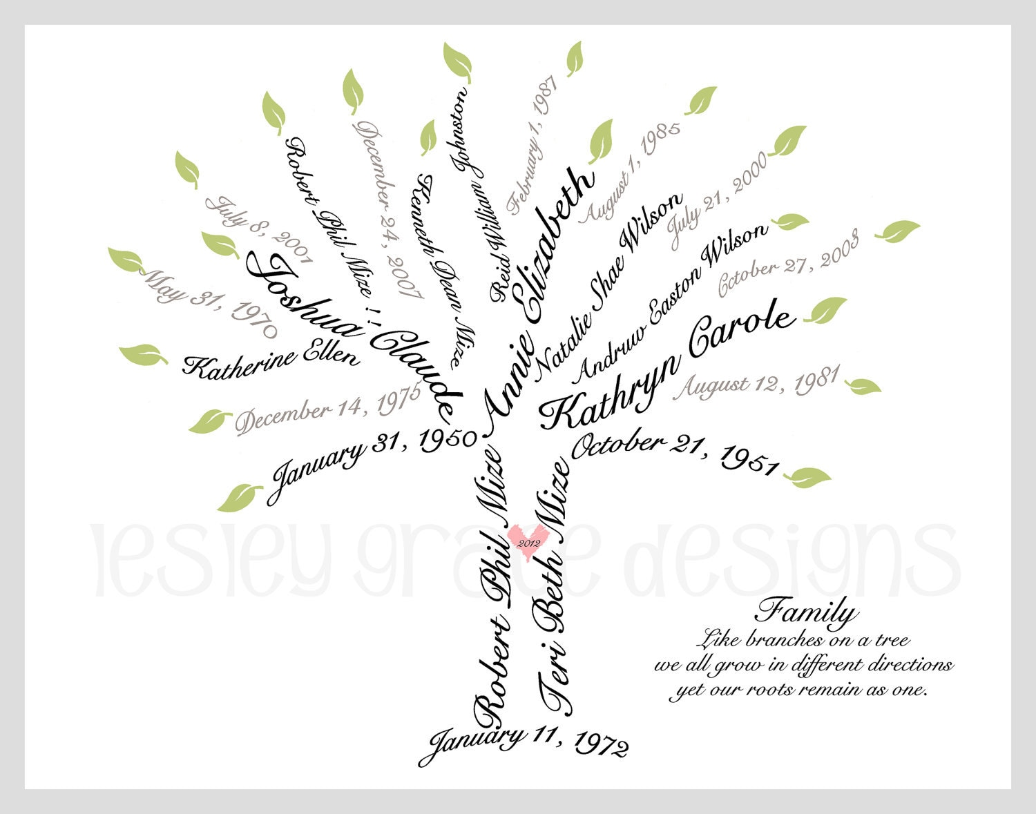 capital customizable family tree